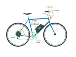Electric Bike Kit Illustration